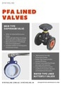 Lined Valves